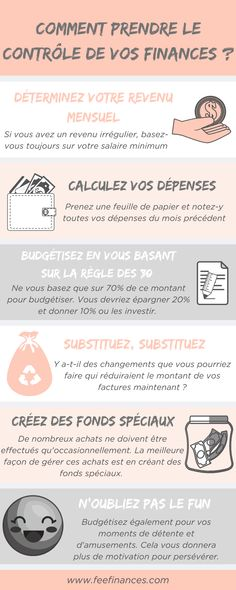 The budgeting method that changed my life Fairy Finance Budgeting Process, Budgeting Finances, Budget Courses, Household Budget, Savings Planner, Monthly Budget, Entrepreneur Motivation, Managing Your Money, Finance Tips