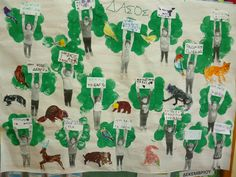 ΔΑΣΟΣ Back To School, Recycling, Education, Drawings, Crafts, Ideas, Manualidades, Recyle, Repurpose
