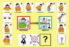 Tableros de comunicación para expresar el dolor con pictogramas para que los niños o usuarios nos indiquen que parte del cuerpo presenta el dolor. Podéis imprimirlos, plastificarlos y recortar los pictogramas de la segunda hoja para colocarlos en el signo de interrogación con velcro o blu-tack. http://informaticaparaeducacionespecial.blogspot.com.es/2014/04/tableros-de-comunicacion-para-expresar.html