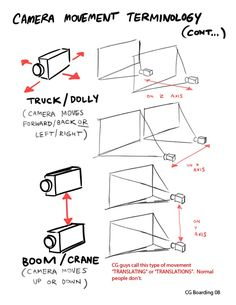 Giancarlo Volpe | Camera movement terminology is not nearly as fun...