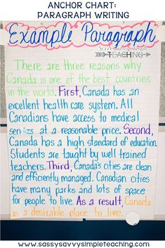 Example Paragraph - Paragraph Writing - Color Coded Paragraph Writing writing The Best Anchor Charts English Writing Skills, Writing Lessons, Teaching Writing, Kindergarten Writing, Literacy, Teaching Paragraphs, Teaching Ideas, Teaching Grammar, Writing Ideas