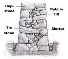 .Building Stone Wall