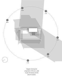 Gallery of Peter's House / Studio David Thulstrup - 35