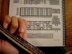 Free Mandolin Soloing Video Lesson- (using previous Fretboard Toolbox version) - YouTube