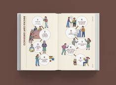 Editorial Layout, Editorial Design, Book Design, App Design, Wish App, Book Table, Coffee And Books, Magazine Design, Infographic