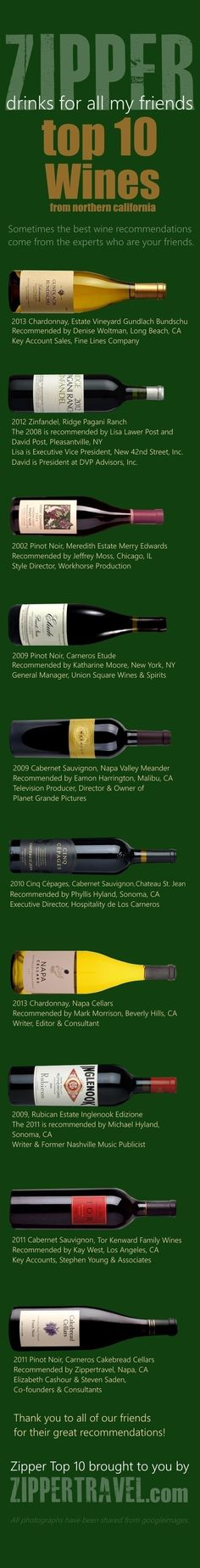 Zippertravel's Top 10 Wines for Northern California Napa Restaurants, Online Travel, Travel Magazines, Travel Light, Northern California, Wine Country, Top Ten, Wines, Things To Do