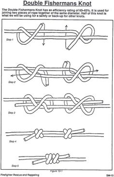 Great tutorial for a sliding knot ……………………………………… …. – Great tutorial for a sliding knot …………………………………… . – – Great tutorial for a sliding knot ……………………………………… …. – Great tutorial for a sliding knot …………………………………… . Jewelry Knots, Jewelry Crafts, Handmade Jewelry, Handmade Gifts, Knots For Bracelets, Bracelet Knots, Wish Bracelets, Diy Bracelet, Jewelry Ideas