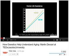 Come la genetica viene usata per studiare l'invecchiamento / How Genetics Help Understand Aging