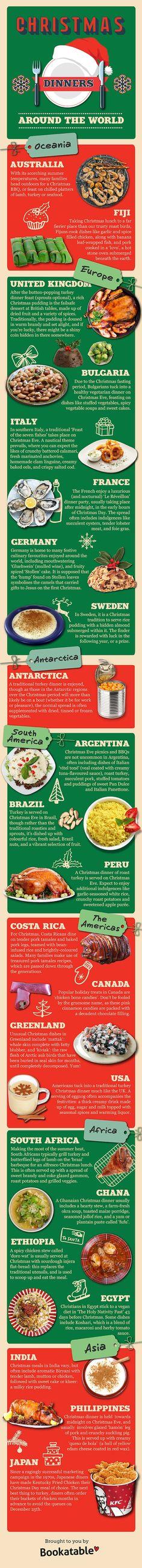 O que se come na ceia de Natal ao redor do mundo - Assuntos Criativos