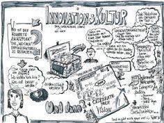 Innovationskultur-Comic