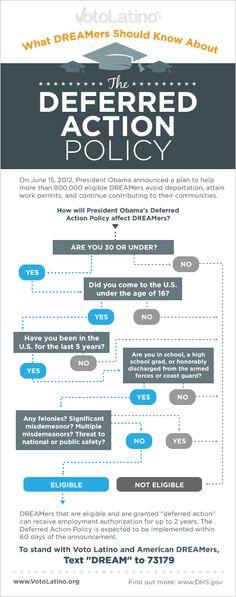 The Deferred Action Policy via @VotoLatino