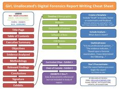 Sans Digital Forensics And Incident Response Blog  Digital