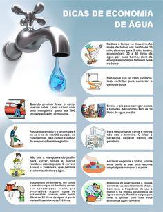 Economizando . . . Eu tomo banho de chuveiro em pé em uma grande bacia e reutilizo a água no vaso sanitário.