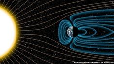 'Magnetic' Discovery May Reveal Why Earth Supports Life and Mars Doesn't. An illustration of how Earth's magnetic field protects the planet from solar radiation.Credit: Michael Osadciw/University of Rochester Science News, Science And Technology, Earth Science, Science And Nature, Cosmos, Earth's Magnetic Field, University Of Rochester, Plate Tectonics, Our Solar System
