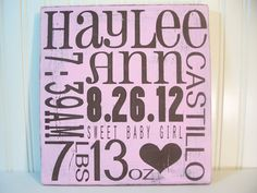 Personalized BIRTH ANNOUNCEMENT Subway Art  by CastleInnDesigns, $32.95
