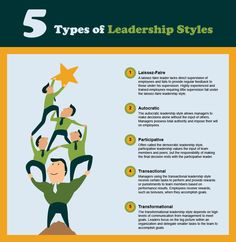 an analysis of flexible leadership style Today, i'll talk to you about the importance of flexibility in your leadership style this isn't non-negotiable if you are a leader: whether you are a project manager or a people manager why should you be a flexible leader.