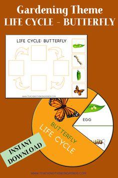 Garden Theme Activity Bundle - Teaching Thinking Minds Emergent Literacy, Literacy Worksheets, Preschool Ideas, Craft Activities, Butterfly Life Cycle, Critical Thinking Skills, Gross Motor Skills, Garden Theme, Dramatic Play
