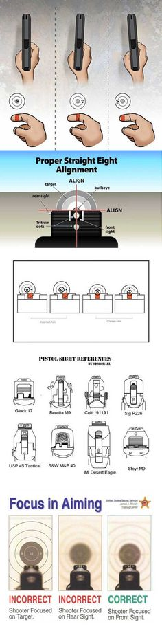 How to handle your gun - Imgur
