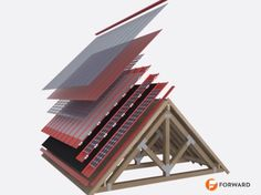 Forward Labs solar roofs - solar panels built into the roof, currently in 8 colors, with a venting system built in to make panels more efficient during very sunny/hot days, and lightweight so roof does not need to be changed or built to handle more weight