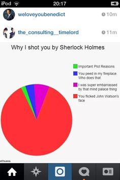 Anyone who messes with John has to answer to Sherlock Sherlock Holmes, Sherlock Fandom, Sherlock John, Funny Sherlock, Moriarty, Johnlock, Martin Freeman, Mrs Hudson, Sherlolly