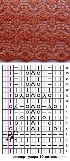 Knitting lace pattern free stitches 70 Ideas for 2019 Knitting Machine Patterns, Dishcloth Knitting Patterns, Knitting Stiches, Lace Knitting, Lace Patterns, Stitch Patterns, Free Pattern, Crochet Pattern, Knitting For Beginners