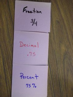 Free Math Foldables | Graphic Organizers for Math | Flickr - Photo Sharing!