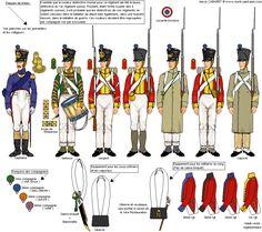 III Corps - División de Infantería 10a - segunda Brigada ) 2do regimiento extranjero (Suiza) Centro