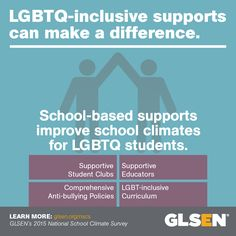 GLSEN National School Climate Survey - Four Supports
