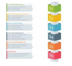 « Problèmes Énergétiques Globaux », un MOOC essentiel dans le contexte énergétique et pétrolier actuel.