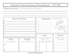 Homeschooling with a Classical Twist: CC Cycle 2