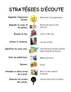 buy posters for a french classroom - Google Search