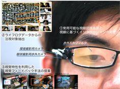 行動支援のための視線情報に基づく実世界指向インタフェースに関する研究-情報処理学会