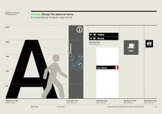 Studio Practice: OUGD405 - Studio Brief 01 - Wayfinding - Further Research, Inspiration & Idea Development