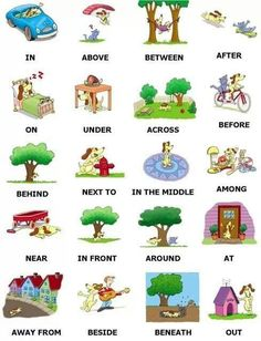 English grammar - prepositions of place