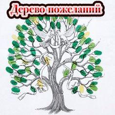Дерево пожеланий. Шаблон дерева пожеланий Любой праздник это прекрасное событие, которое навсегда останется в памяти всех, кто присутствовал на самом празднике. А как сделать так, чтобы в п