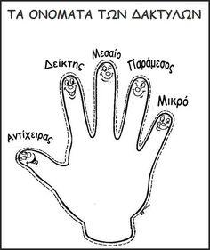 finger names mikapanteleon-PawakomastoNhpiagwgeio: - Preschool Education, Kids Learning Activities, Baby Learning, Kindergarten Activities, Physical Education, Greek Phrases, Greek Words, Behavior Cards, Learn Greek