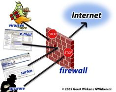 Buongiorno Link: Vuoi più controllo sui programmi che accedono ad i...