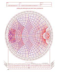 15 ร ปภาพท ยอดเย ยมท ส ดในบอร ด Smith Chart การออกแบบปก