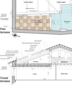 Toiture terrasse points singuliers en images tanch it toiture et toiture terrasse - Coupe toiture vegetalisee ...
