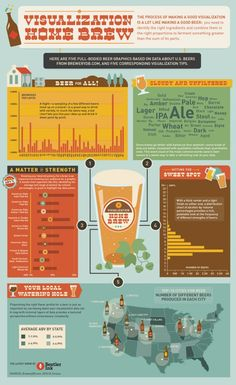 Holy crap, we need to visit Vermont! Visualization Home Brew