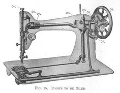 Points to be oiled - Singer Class 66 sewing machine