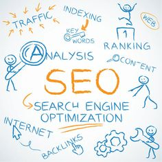 SEO Companies Gives Importance
