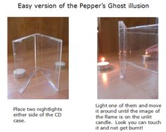 Pepper's Ghost Illusion