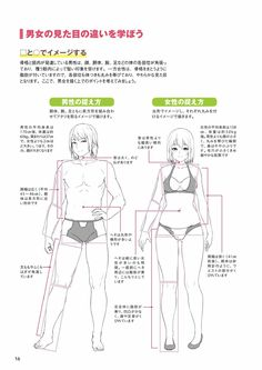Exceptional Drawing The Human Figure Ideas. Staggering Drawing The Human Figure Ideas. Human Figure Drawing, Body Drawing, Anatomy Drawing, Drawing Reference Poses, Anatomy Reference, Art Reference, Cartoon Tutorial, Manga Tutorial, Manga Drawing Tutorials