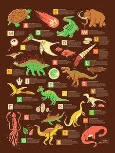 Dinosaur Alphabet – Brave the Woods