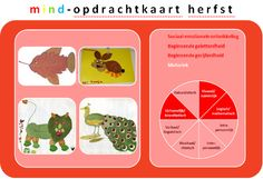 Mindherfst Visual Learning, Teacher Inspiration, Mindfulness, Map, School, Candyfloss, Location Map, Maps, Consciousness
