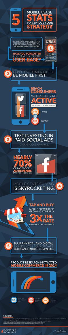 Don't just think about it. Be mobile first - 5 Mobile Usage Stats to Improve Your Marketing Strategy  #infographic