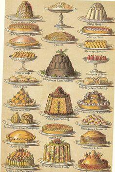 Victorian desserts