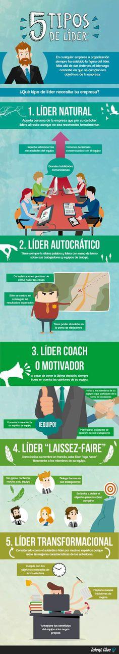 Cinco tipos de #líder #liderazgo