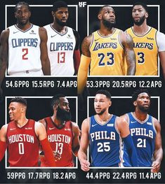 Image may contain: one or more people and people playing sports Lebron James Championship, Lakers Championships, Lebron James Lakers, Lakers Kobe Bryant, Nike Lebron, Basketball Funny, Basketball Legends, Best Nba Players, Nba Jam